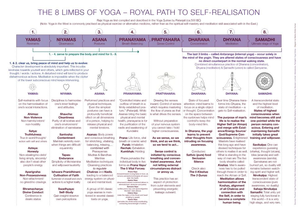 yogadiagram_mwk